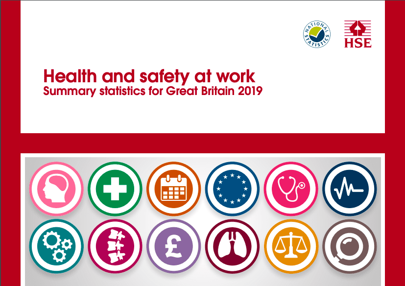 Health and safety at work Summary statistics for Great Britain 2019